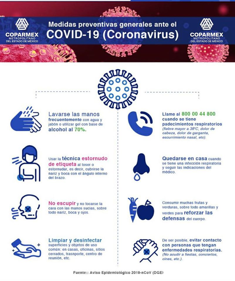 Coparmex: Medidas de prevención necesarias ante el coronavirus